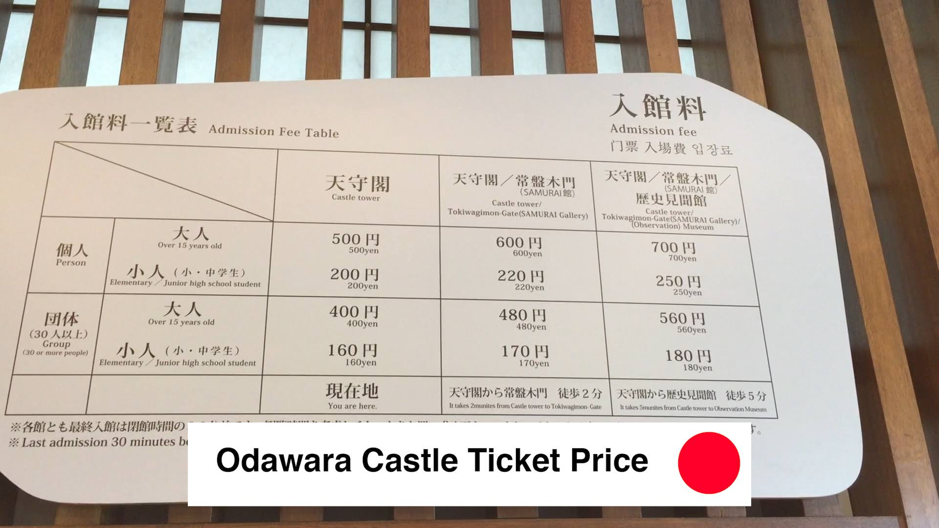 Odawara Castle Ticket Price - Odawara Castle Japan Guide Review Video - 9 Reasons To See Odawara Castle Kanagawa Japan 🇯🇵 🏯 🌸